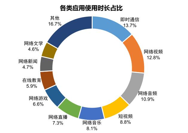 中国互联网络信息中心:《第46次中国互联网发展状况统计报告》